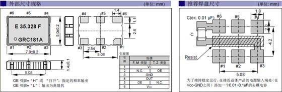 5070贴片晶振,压控晶体振荡器,vg-4231ca晶振